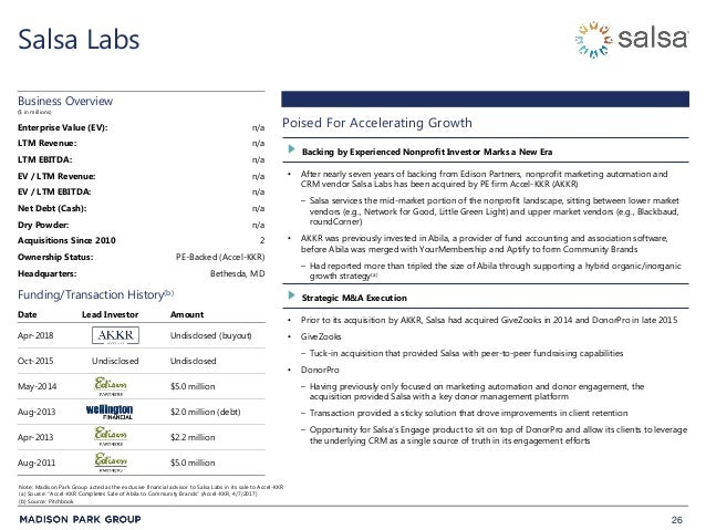 26 Salsa Labs • After nearly seven years of backing from Edison Partners, nonprofit marketing automation and CRM vendor Sa...