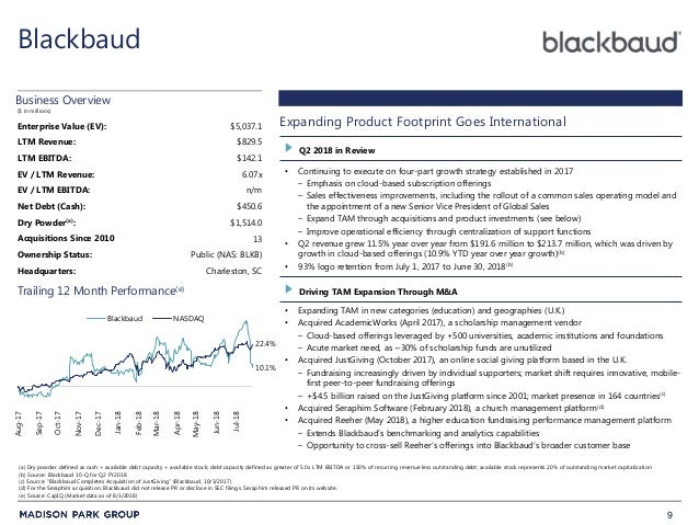 9 Blackbaud • Continuing to execute on four-part growth strategy established in 2017 – Emphasis on cloud-based subscriptio...