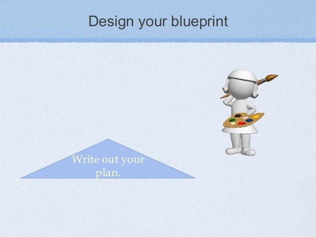 Mad motivation method designing your blueprint design your blueprint write out your plan malvernweather Choice Image