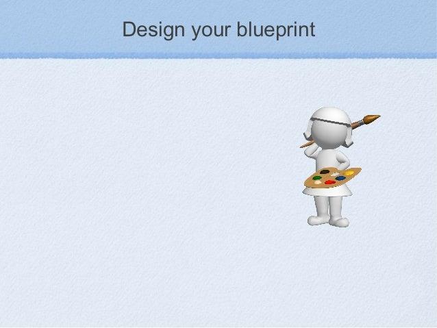 Mad motivation method designing your blueprint 9 design your blueprint malvernweather Choice Image