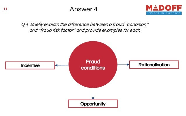 Madoff securities difference betweeb a fraud condition and a fraud risk factor