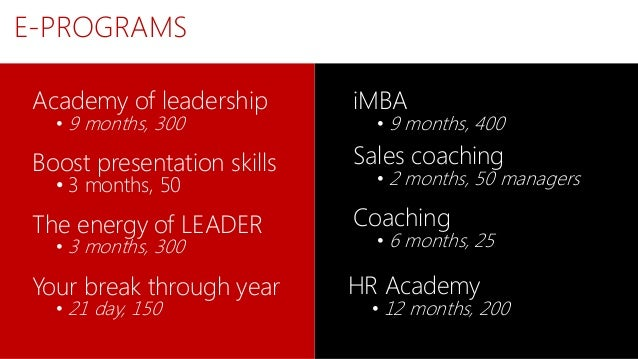 E-PROGRAMS Academy of leadership • 9 months, 300 Boost presentation skills • 3 months, 50 The energy of LEADER • 3 months,...