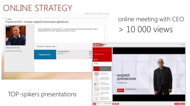 online meeting with CEO > 10 000 views TOP-spikers presentations ONLINE STRATEGY