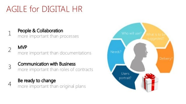 AGILE for DIGITAL HR People & Collaboration more important than processes MVP more important than documentations Communica...