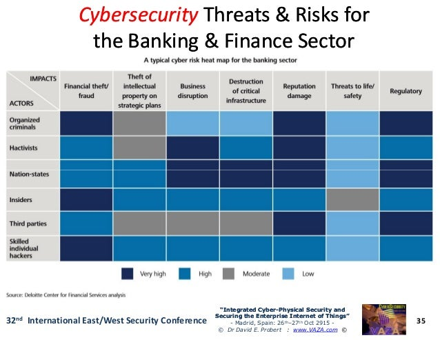 Integrated Cybersecurity And The Internet Of Things