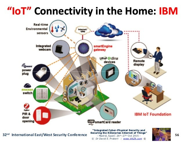 security internet of things pdf