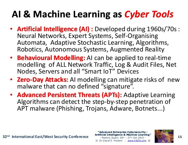 Artificial Intelligence and Machine Learning for Cybersecurity
