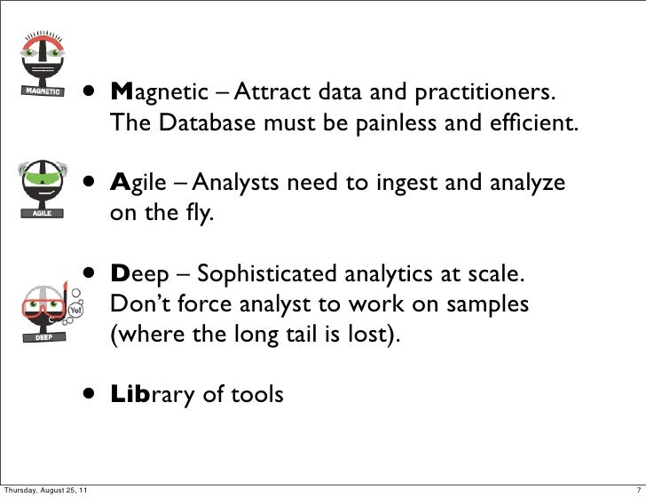 strategies for the analysis of big data 5 recommendations for developing a big data analytics strategy by david roe | jan 16, 2013 channel:  the blueprint of your big data strategy must cover the overall vision, the strategy and the .