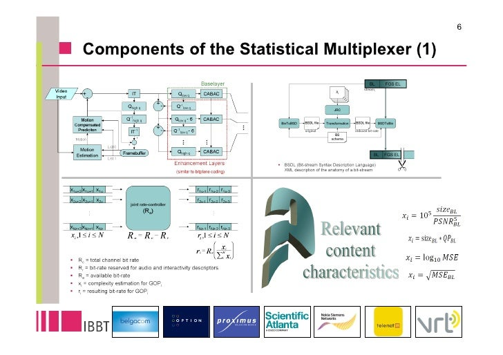 6  Components of the Statistical Multiplexer (1)