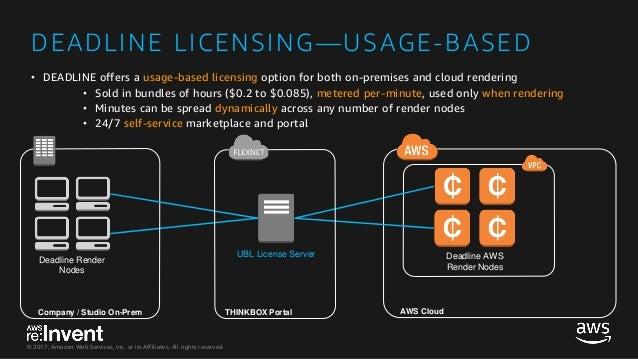 MAE308-Rendering on AWS using Thinkbox Deadline pdf