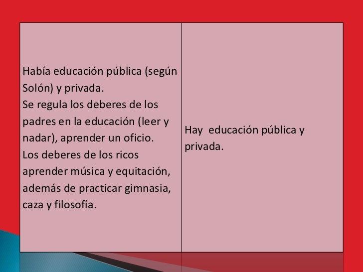 MaestríA DidáCtioca Presentacion Comparacion