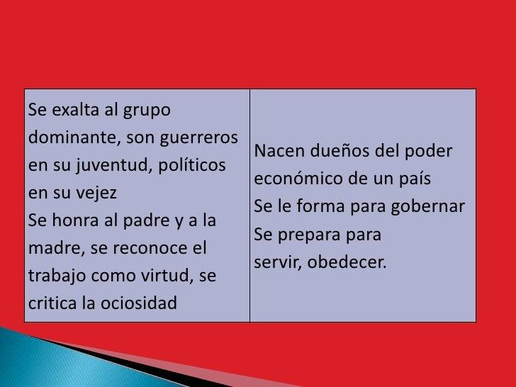 MaestríA Diversidad 1 Presentacion Comparacion Slide 2