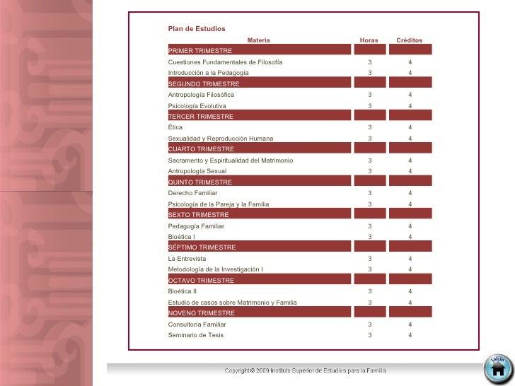 Plan de Estudios  Materia  Horas  Créditos  PRIMER TRIMESTRE   Cuestiones Fundamentales de Filosofía  3 4 Introducción a...