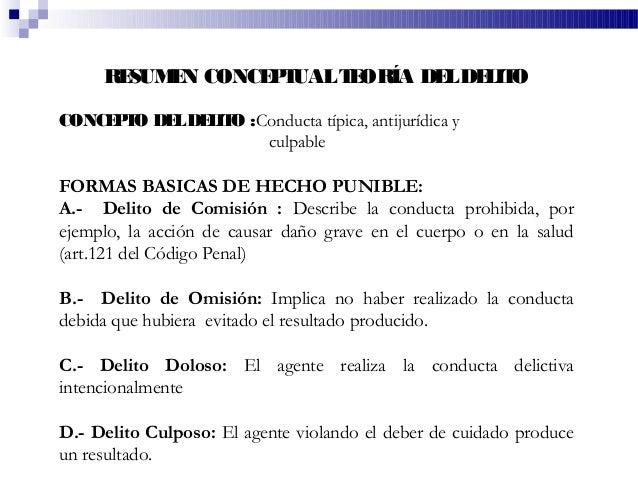 RESUMEN CONCEPTUALTEORÍA DELDELITO CONCEPTO DELDELITO :Conducta típica, antijurídica y culpable FORMAS BASICAS DE HECHO PU...