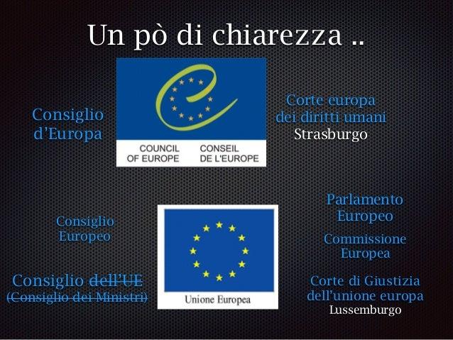 """Strasburgo Lussemburgo Convenzione EDU e protocolli ricorsi individuali caso individaule ex post arretrati """"moral suasion""""..."""
