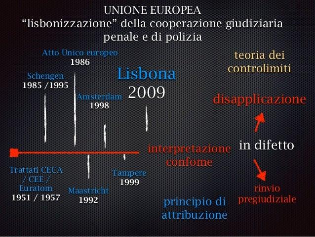 rapporti verticali / orizzontali diritto UE diritto comunitario e ordinamento italianoefficacia diretta efficacia indirett...