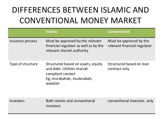 comparison between conventional bank and islamic Although islamic commercial banks have many products similar to those offered by conventional banks, the two entities differ conceptually one key difference is that.