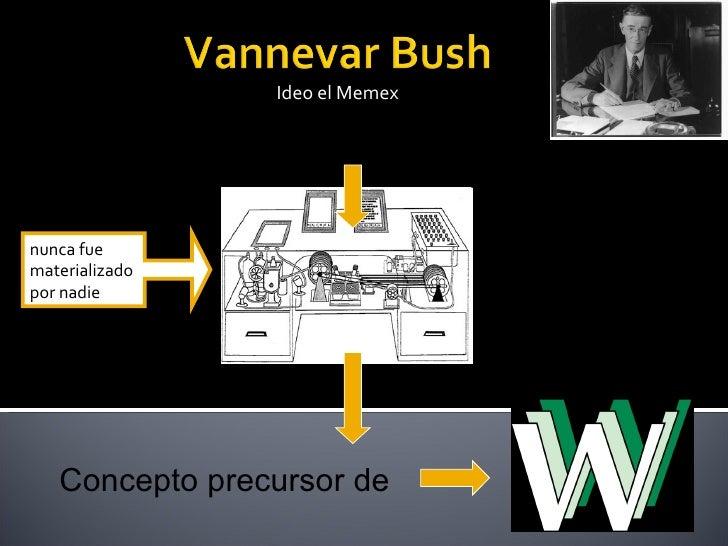 Ideo el Memex  Concepto precursor de se almacenarían todo tipo de documentos nunca fue materializado por nadie