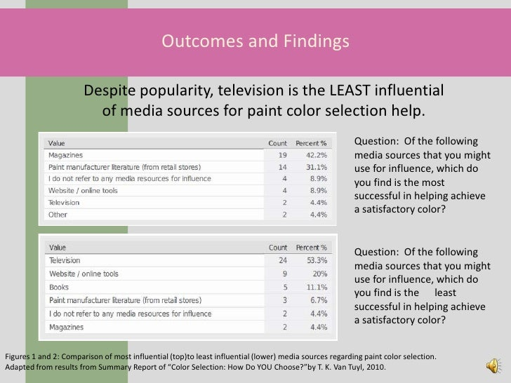 the influence of television to its viewers The influence of television and its impact on student  this relatively quick change in the television landscape and the sudden increase in viewers' consumption.