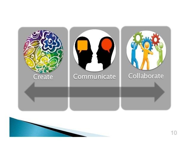 Create  Communicate  Collaborate  10