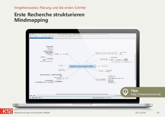 Erste Recherche strukturieren Mindmapping 05.11.2014Marktforschung mit einfachen Mitteln 24 Vorgehensweise, Planung und d...