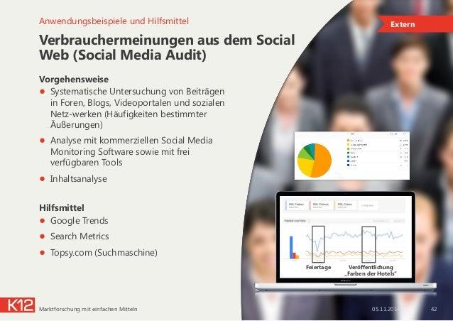 Verbrauchermeinungen aus dem Social Web (Social Media Audit) Vorgehensweise ● Systematische Untersuchung von Beiträgen  ...