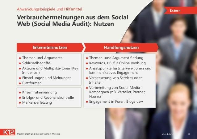 Verbrauchermeinungen aus dem Social Web (Social Media Audit): Nutzen 05.11.2014Marktforschung mit einfachen Mitteln 43 Anw...