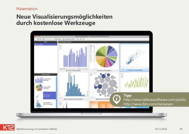 Neue Visualisierungsmöglichkeiten  durch kostenlose Werkzeuge Präsentation 05.11.2014 49Marktforschung mit einfachen Mitt...