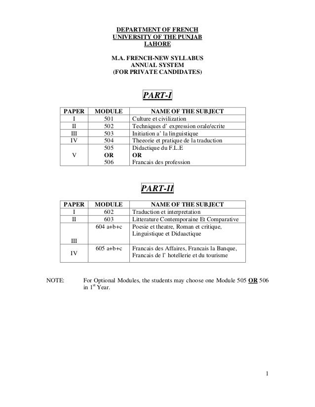 DEPARTMENT OF FRENCH UNIVERSITY OF THE PUNJAB LAHORE M.A. FRENCH-NEW SYLLABUS ANNUAL SYSTEM (FOR PRIVATE CANDIDATES)  PART...