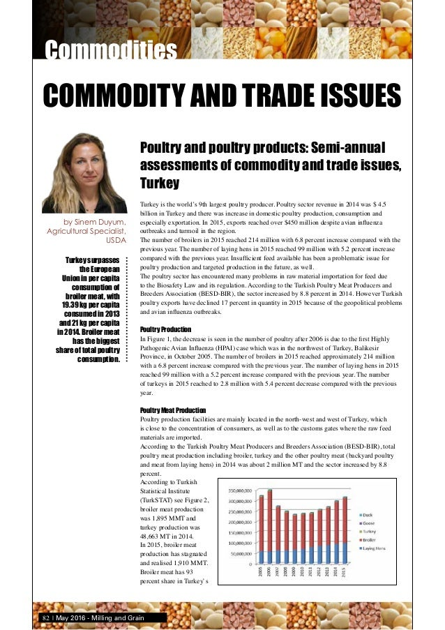 82   May 2016 - Milling and Grain Poultry and poultry products: Semi-annual assessments of commodity and trade issues, Tur...