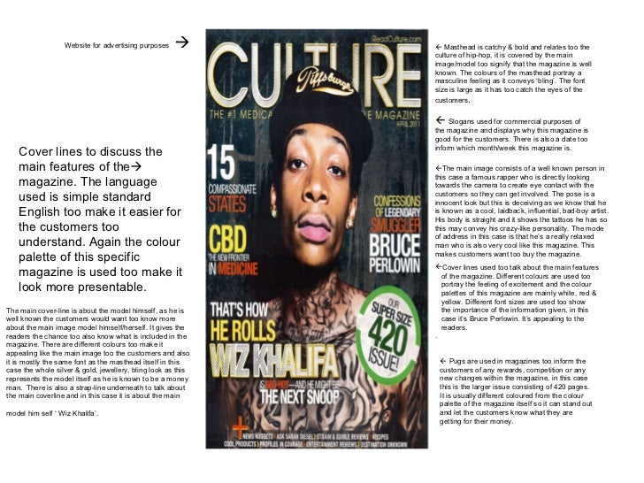    Masthead is catchy & bold and relates too the culture of hip-hop, it is covered by the main image/model too signify th...