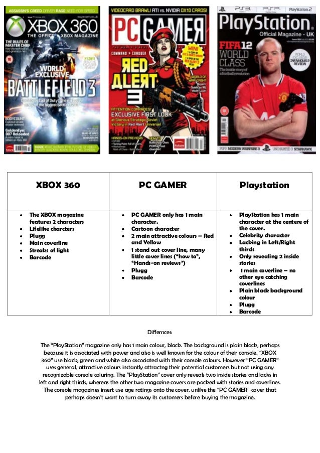 "Differnces: The ""PlayStation"" magazine only has 1 main colour, black. The background is plain black, perhaps because it is..."