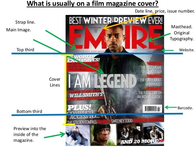 Main Image. Cover Lines Masthead. Original Typography. Bottom third Top third Preview into the inside of the magazine. Dat...