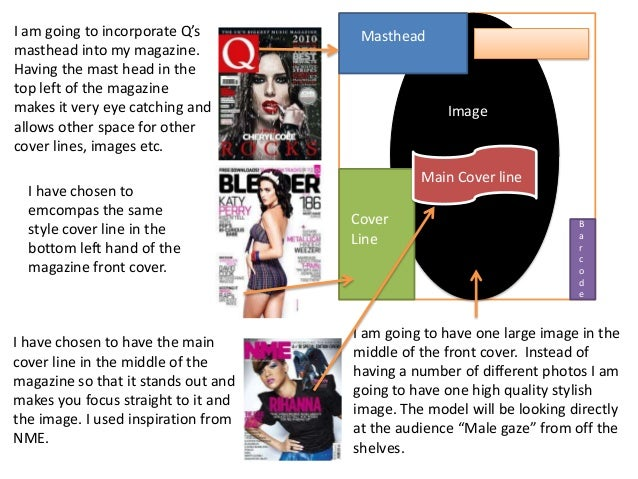 I have chosen to incorporateBlender's masthead into my                                       MastHeadmagazine. This is bec...