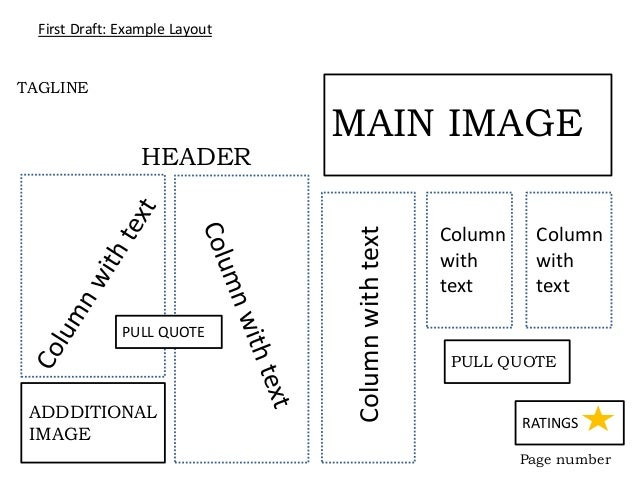 First Draft: Example Layout MAIN IMAGE ADDDITIONAL IMAGE HEADER TAGLINE Page number Column with text Columnwithtext Column...