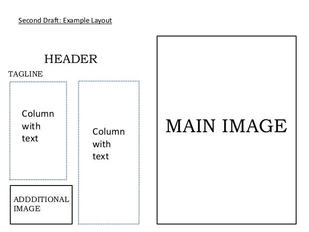 Second Draft: Example Layout HEADER TAGLINE MAIN IMAGE ADDDITIONAL IMAGE Column with text Column with text