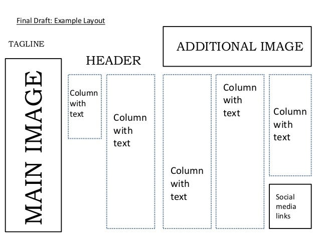 Final Draft: Example Layout MAINIMAGE ADDITIONAL IMAGE HEADER TAGLINE Column with text Column with text Column with text C...