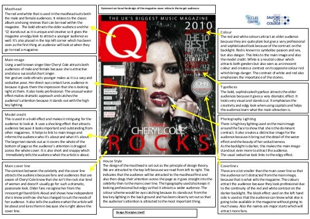 Masthead                                                         Comment on how the design of the magazine cover attracts ...