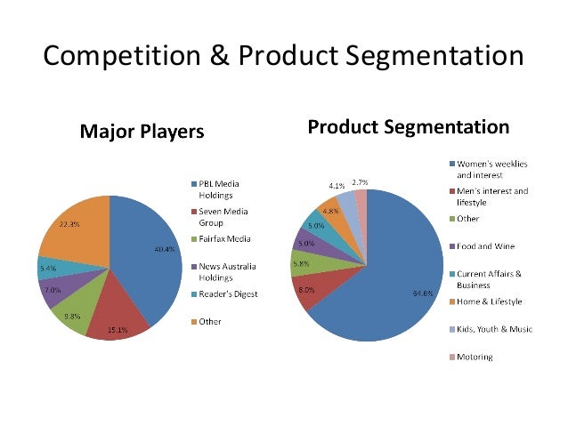 branding and segmentation in magazine industry Market segmentation is the activity of dividing a broad consumer or business  market, normally  with access to group level data only, brand marketers  approached the task from a tactical viewpoint thus, segmentation was  essentially a brand-driven process.