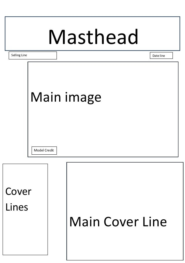 MastheadMain Cover LineMain imageModel CreditCoverLinesDate lineSelling Line