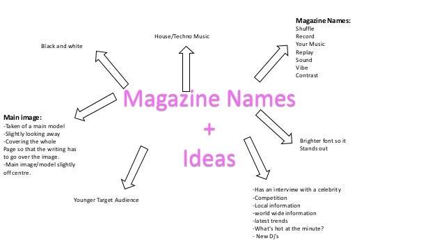2. Magazine Names + Ideas ...