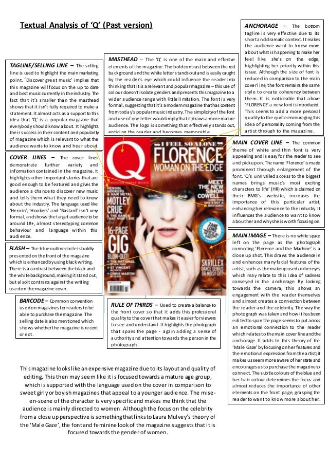 Textual Analysis of 'Q' (Past version) MASTHEAD – The 'Q' is one of the main and effective elements of the magazine. The b...