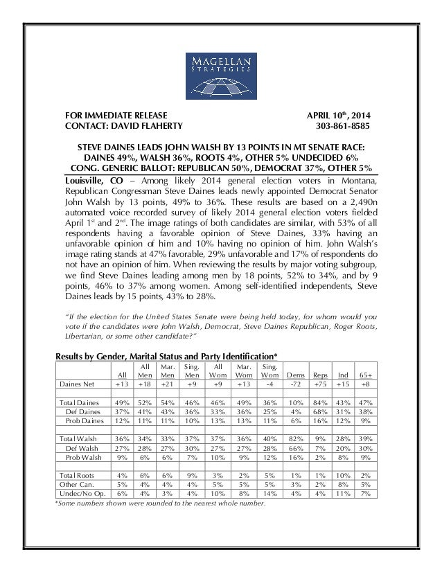 ! FOR IMMEDIATE RELEASE APRIL 10th , 2014 CONTACT: DAVID FLAHERTY 303-861-8585 STEVE DAINES LEADS JOHN WALSH BY 13 POINTS ...
