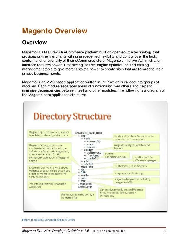 magento 2 frontend developer guide pdf