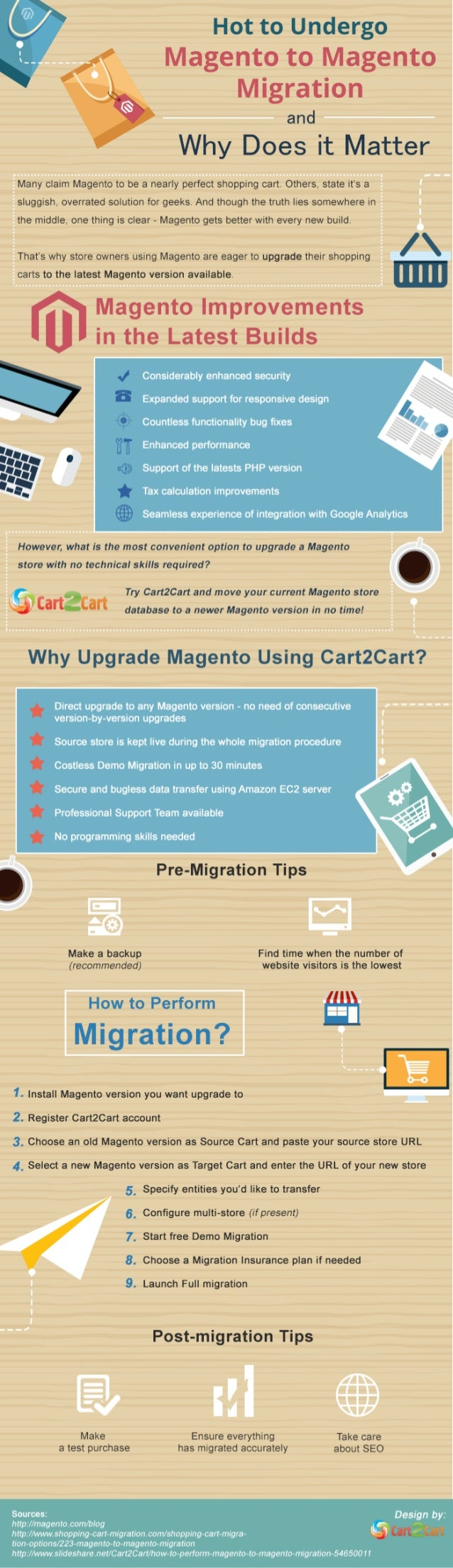 Hot to Undergo Magento to Magento Migration  and  Why Does it Matter  Many claim Magento to be a nearly perfect shopping c...