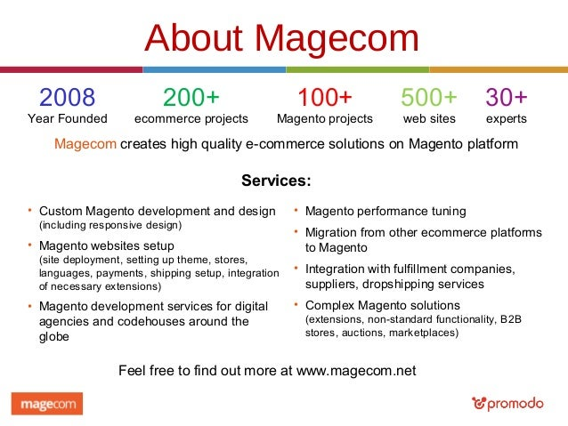 Magento set up coupons