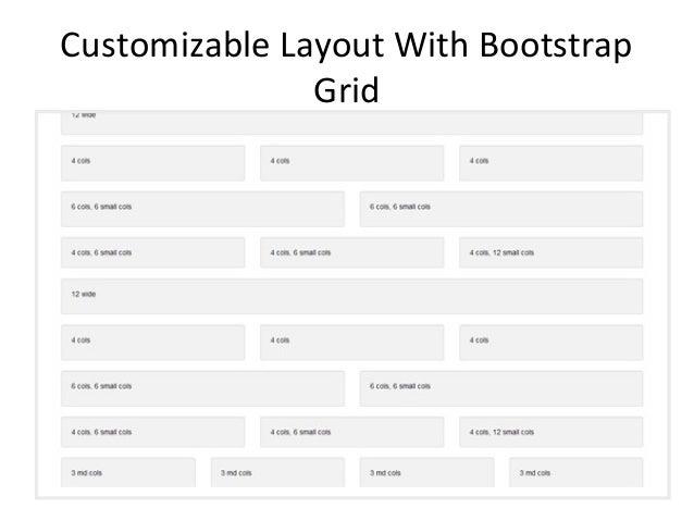 Magento 2 Form Builder Visual Form Creator