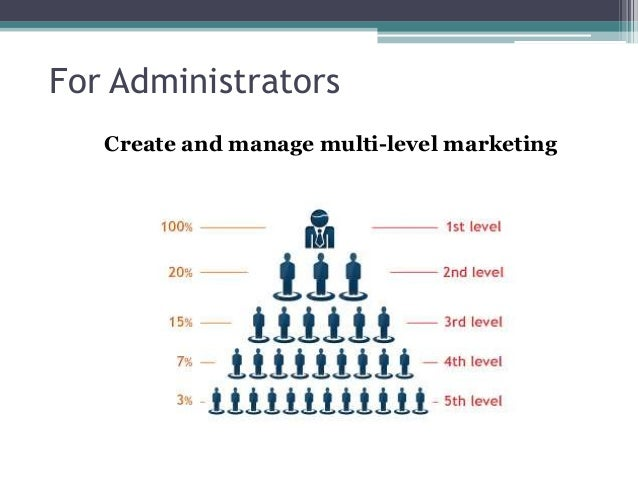 Multi Level Marketing Banners Educational Institution Banners