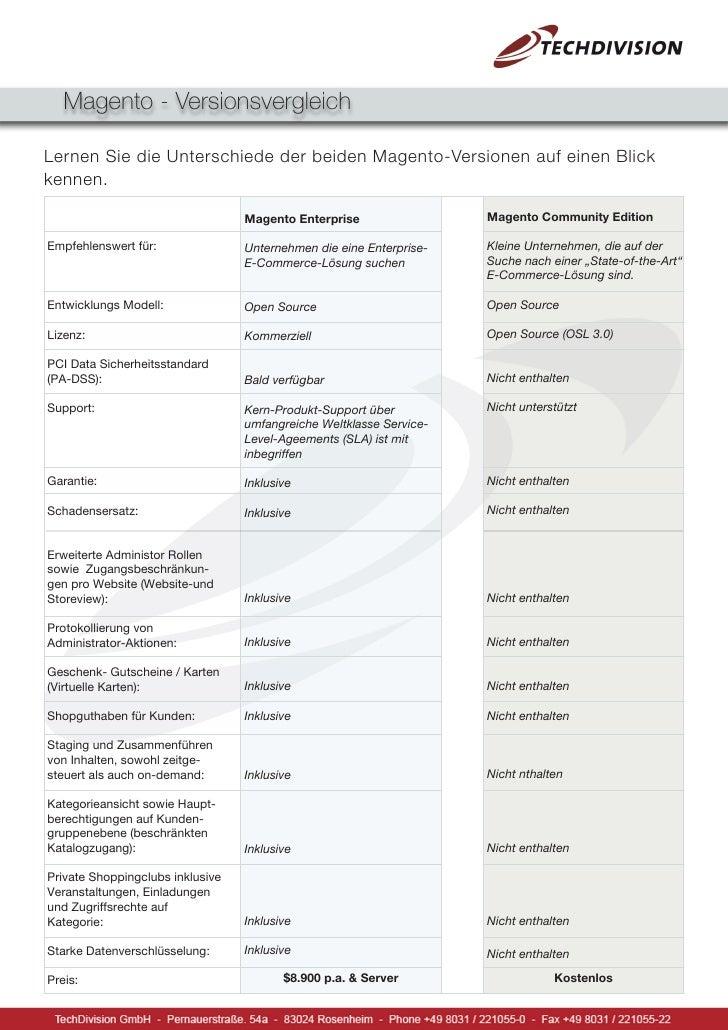 Magento - Versionsvergleich  Lernen Sie die Unterschiede der beiden Magento-Versionen auf einen Blick kennen.             ...