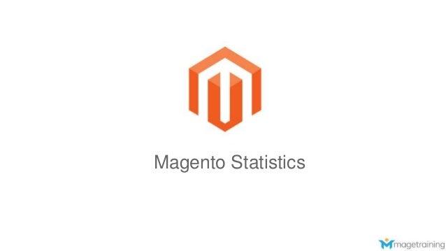 Magento Statistics